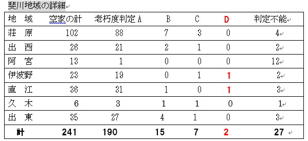 akiya-2